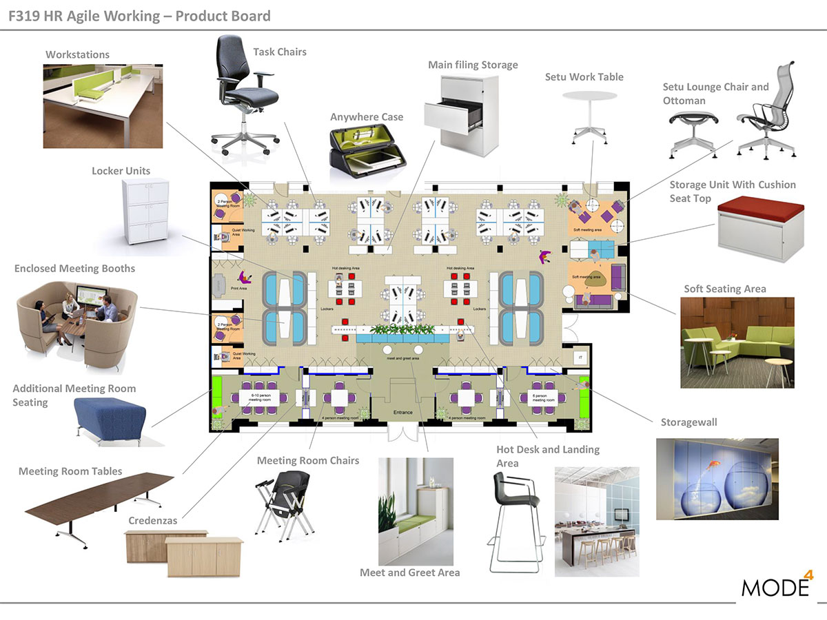 Technology and the changing face of the office workspace for Design an office space layout online